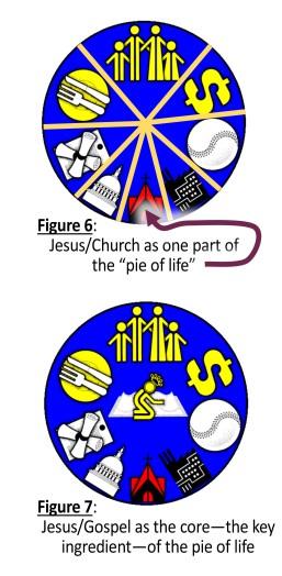 jesus, core of pie